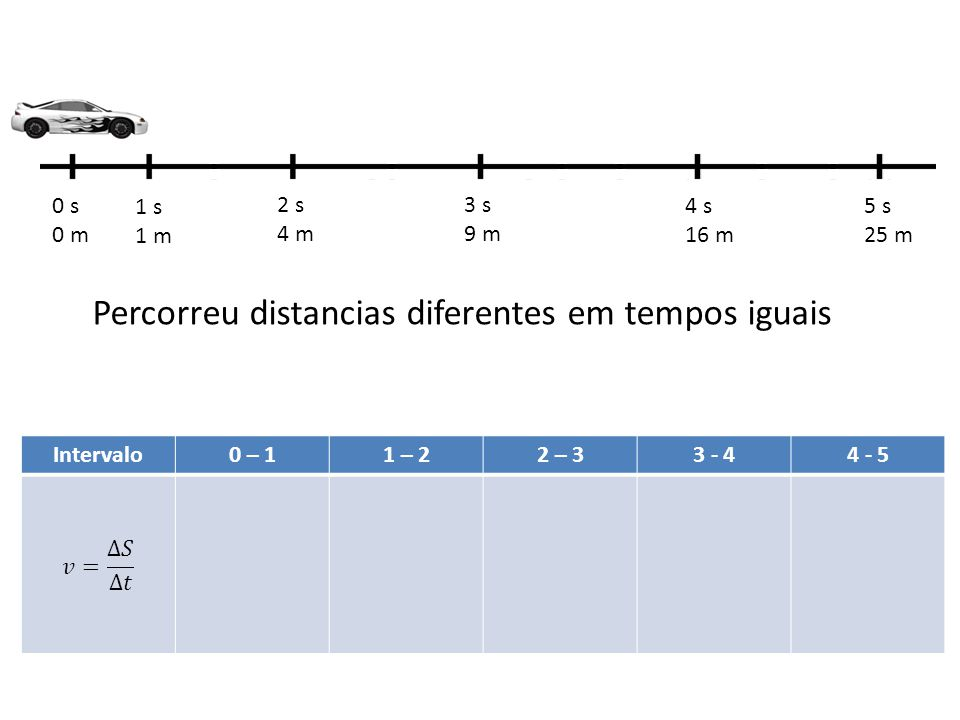 Tarefa Página 32 – 2, 33 – 6, 7 e 8 34 – 10 e 11 35 – 2, 3, 5, 36 – 10, 12 No caderno http://www.educacaoadventista.org.br/blog/Unasphisica
