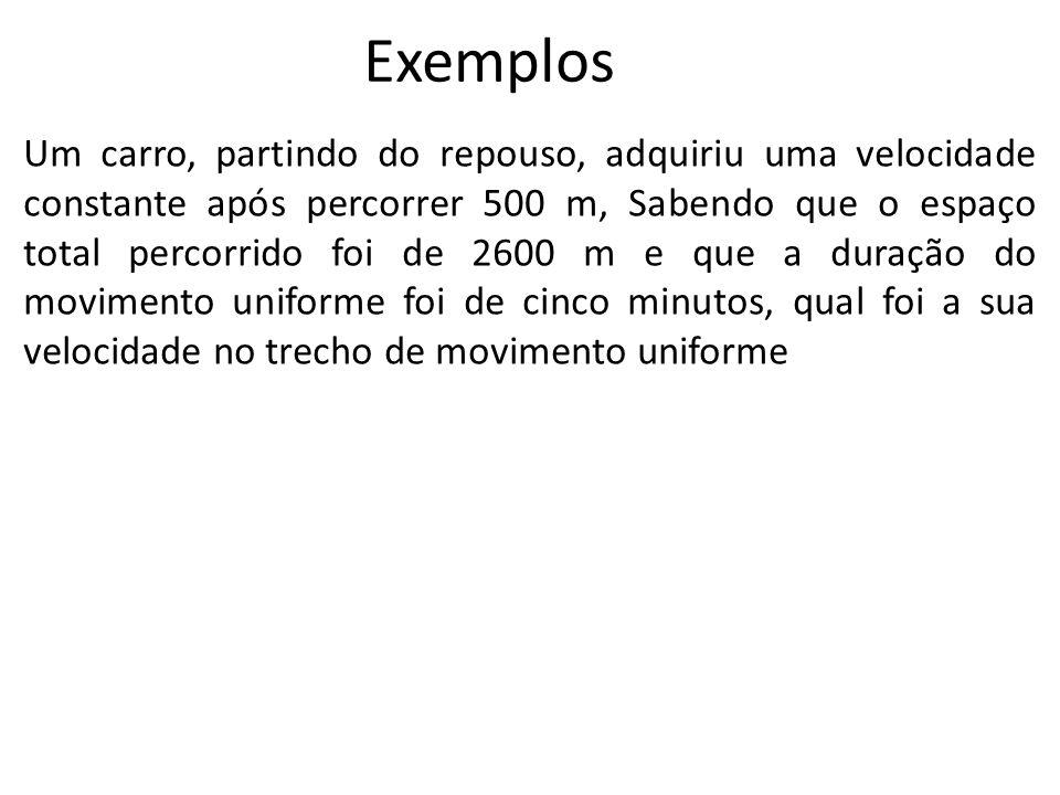 t(s)012345 S(m)16012080400-40 Um móvel realiza um movimento uniforme num determinado referencial.