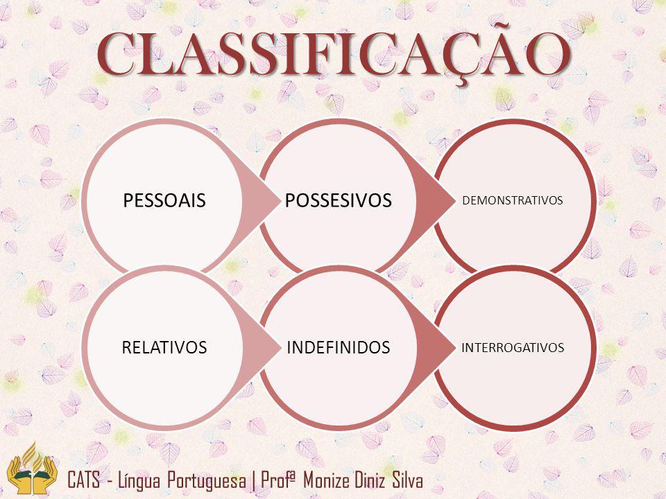 CLASSIFICAÇÃO DEMONSTRATIVOS POSSESIVOSPESSOAIS INTERROGATIVOS INDEFINIDOSRELATIVOS