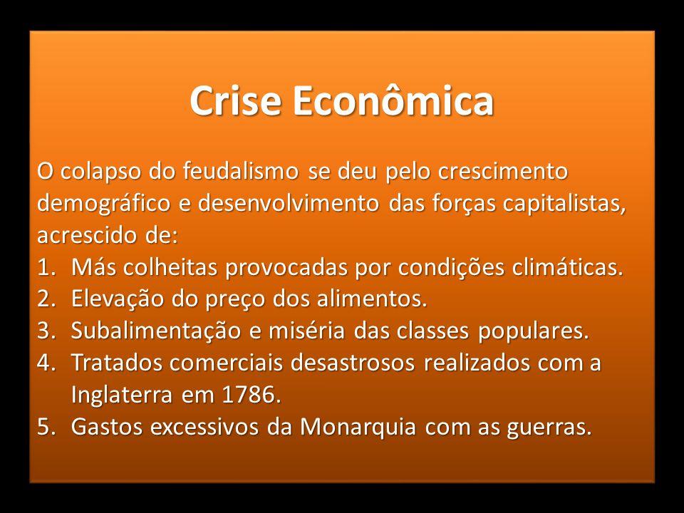 Crise Econômica O colapso do feudalismo se deu pelo crescimento demográfico e desenvolvimento das forças capitalistas, acrescido de: 1.Más colheitas p