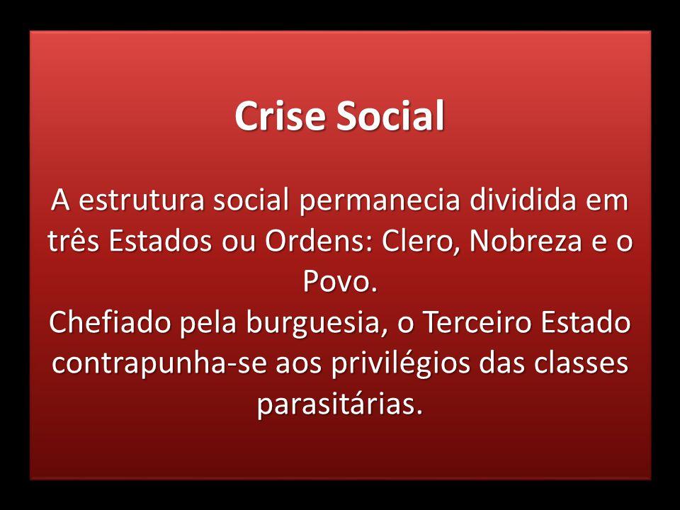 Crise Social A estrutura social permanecia dividida em três Estados ou Ordens: Clero, Nobreza e o Povo. Chefiado pela burguesia, o Terceiro Estado con