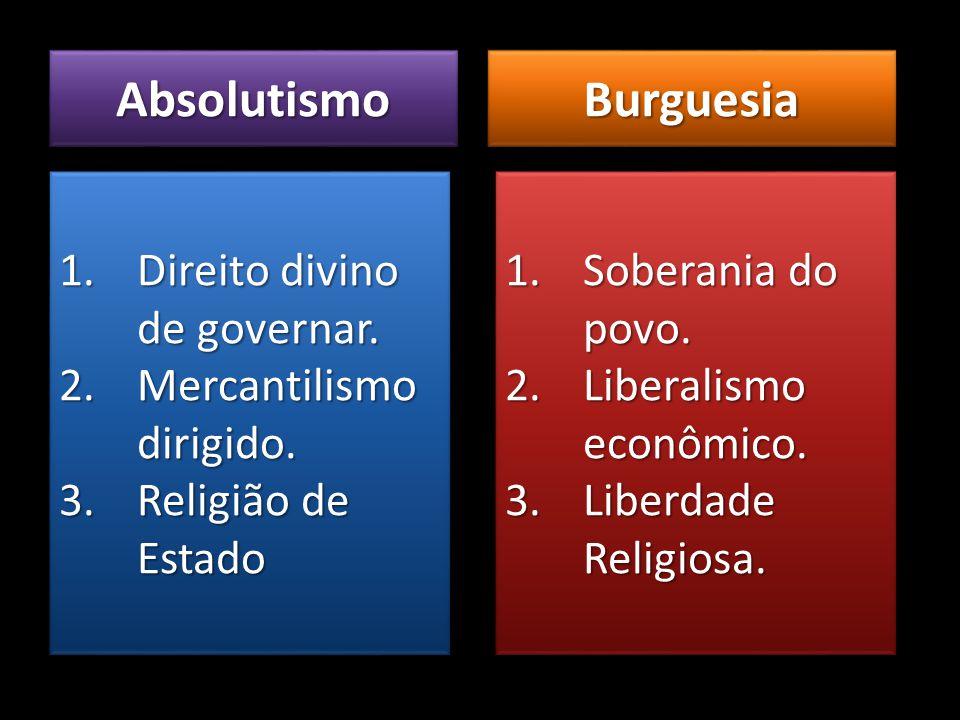 AbsolutismoAbsolutismoBurguesiaBurguesia 1.Direito divino de governar. 2.Mercantilismo dirigido. 3.Religião de Estado 1.Direito divino de governar. 2.