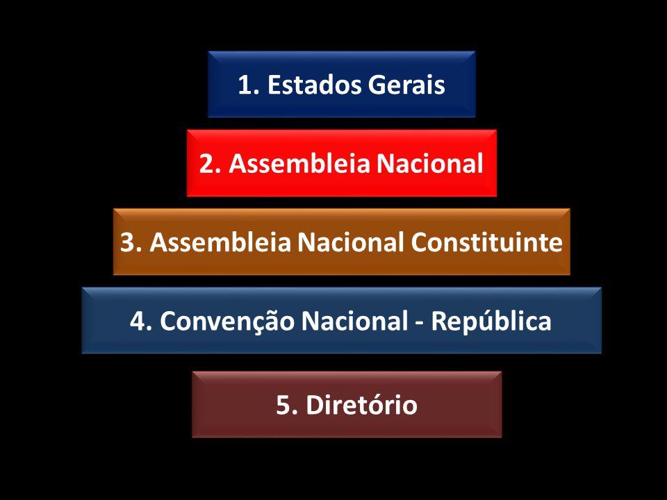 1. Estados Gerais 3. Assembleia Nacional Constituinte 4. Convenção Nacional - República 2. Assembleia Nacional 5. Diretório