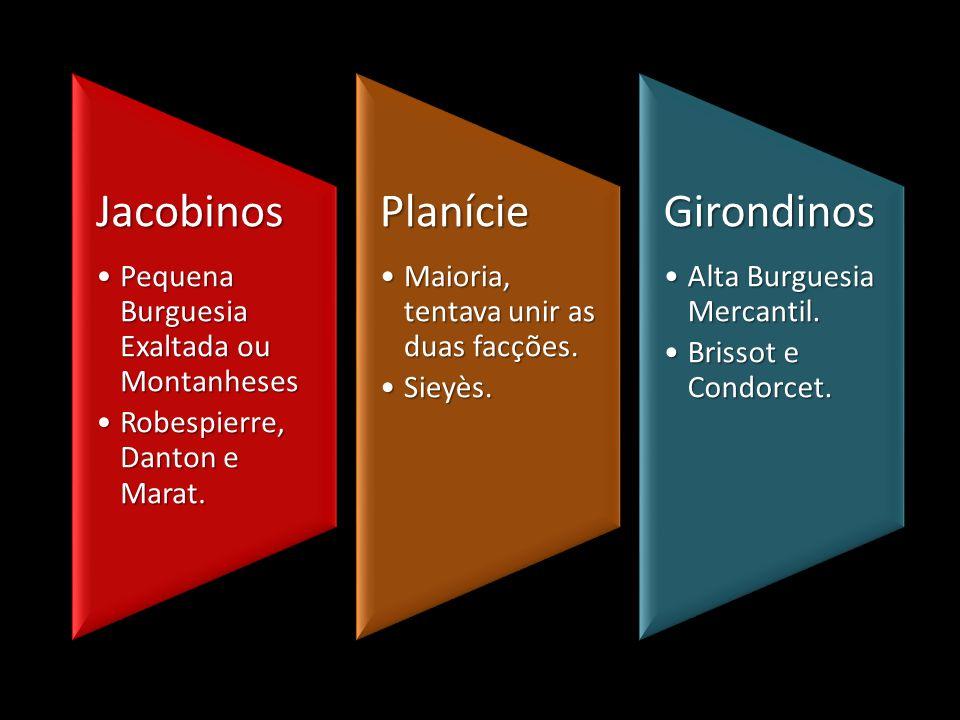 Jacobinos Pequena Burguesia Exaltada ou MontanhesesPequena Burguesia Exaltada ou Montanheses Robespierre, Danton e Marat.Robespierre, Danton e Marat.P
