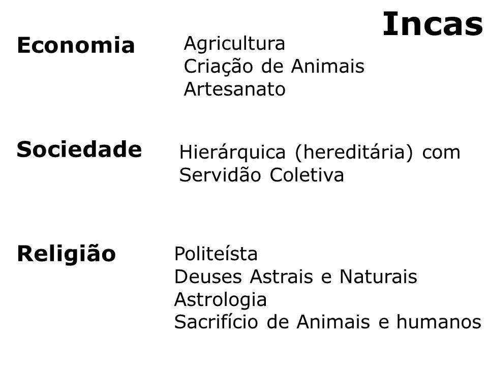Economia Sociedade Religião Agricultura Criação de Animais Artesanato Hierárquica (hereditária) com Servidão Coletiva Politeísta Deuses Astrais e Naturais Astrologia Sacrifício de Animais e humanos Incas