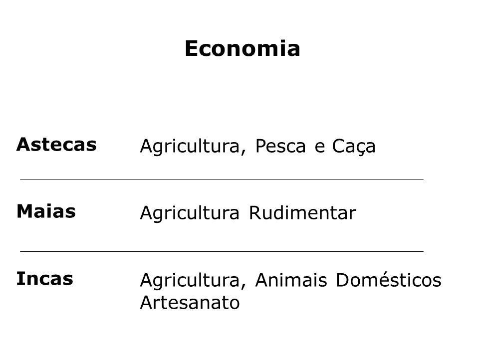 Astecas Maias Incas Agricultura, Pesca e Caça Agricultura Rudimentar Agricultura, Animais Domésticos Artesanato Economia
