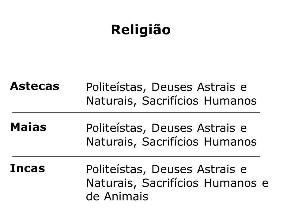 Astecas Maias Incas Politeístas, Deuses Astrais e Naturais, Sacrifícios Humanos Politeístas, Deuses Astrais e Naturais, Sacrifícios Humanos e de Animais Religião