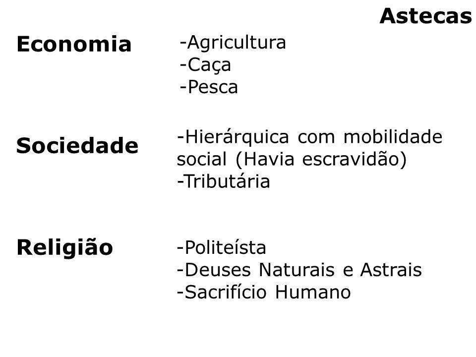 Economia Sociedade Religião -Agricultura -Caça -Pesca -Hierárquica com mobilidade social (Havia escravidão) -Tributária -Politeísta -Deuses Naturais e Astrais -Sacrifício Humano Astecas