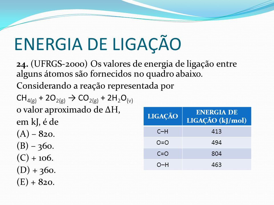 24. (UFRGS-2000) Os valores de energia de ligação entre alguns átomos são fornecidos no quadro abaixo. Considerando a reação representada por CH 4(g)