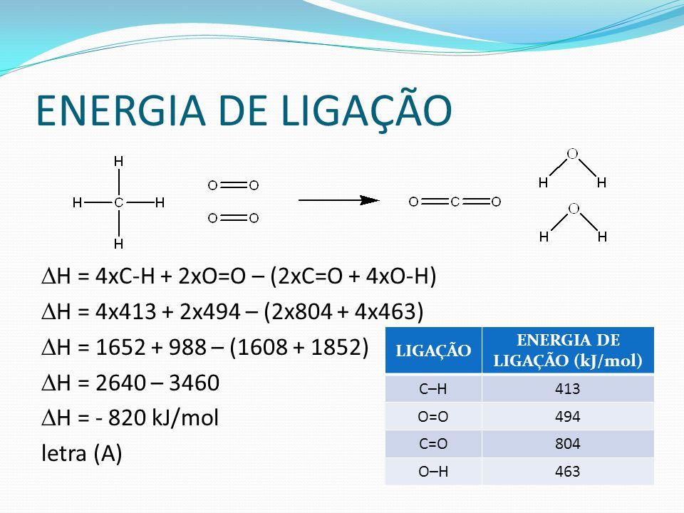 ENERGIA DE LIGAÇÃO H = 4xC-H + 2xO=O – (2xC=O + 4xO-H) H = 4x413 + 2x494 – (2x804 + 4x463) H = 1652 + 988 – (1608 + 1852) H = 2640 – 3460 H = - 820 kJ