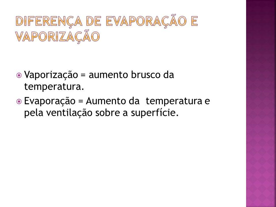 Vaporização = aumento brusco da temperatura. Evaporação = Aumento da temperatura e pela ventilação sobre a superfície.