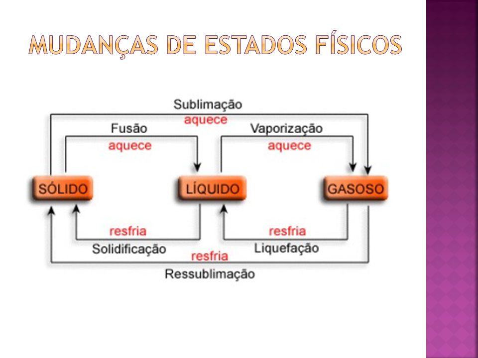 Mistura homogênea = Não há distinção dos componentes que fazem parte da mistura.