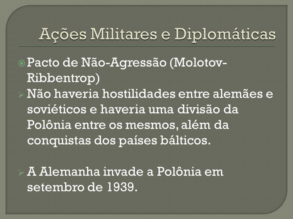 Pacto de Não-Agressão (Molotov- Ribbentrop) Não haveria hostilidades entre alemães e soviéticos e haveria uma divisão da Polônia entre os mesmos, além
