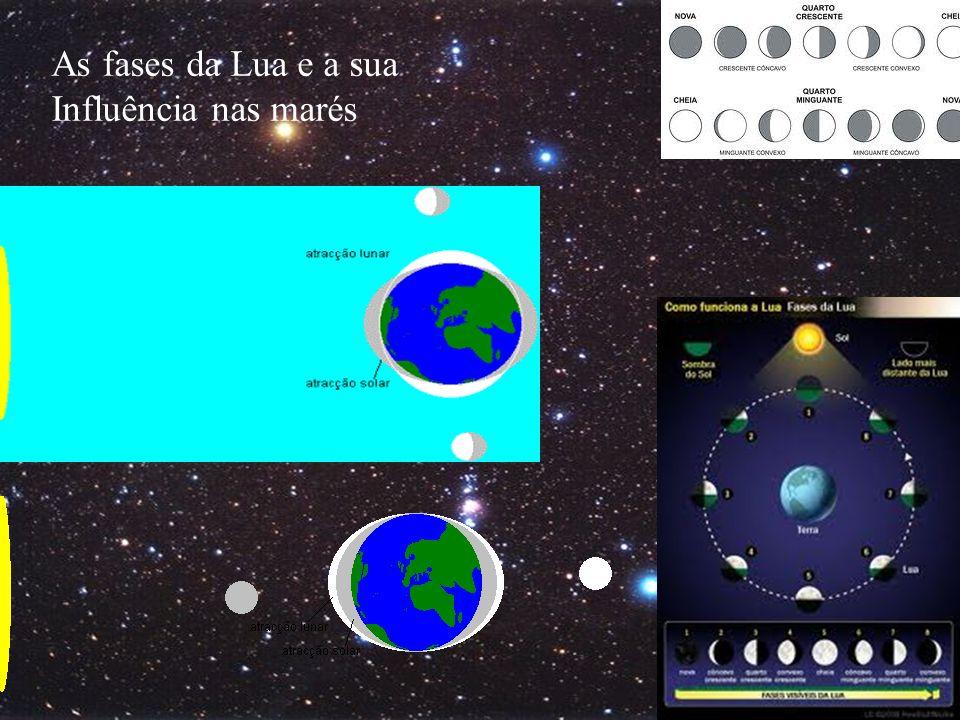 As fases da Lua e a sua Influência nas marés