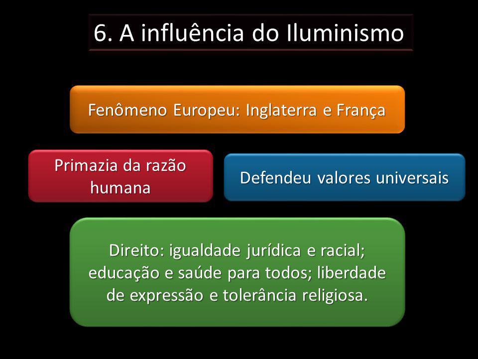 Fenômeno Europeu: Inglaterra e França Defendeu valores universais Direito: igualdade jurídica e racial; educação e saúde para todos; liberdade de expr