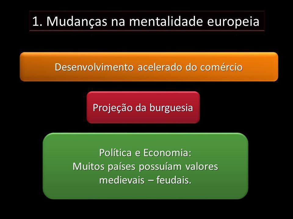 Desenvolvimento acelerado do comércio Projeção da burguesia Política e Economia: Muitos países possuíam valores medievais – feudais. Política e Econom