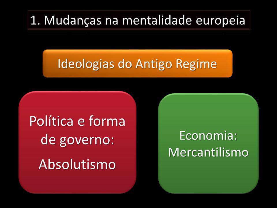 Ideologias do Antigo Regime Política e forma de governo: Absolutismo Absolutismo Economia:MercantilismoEconomia:Mercantilismo