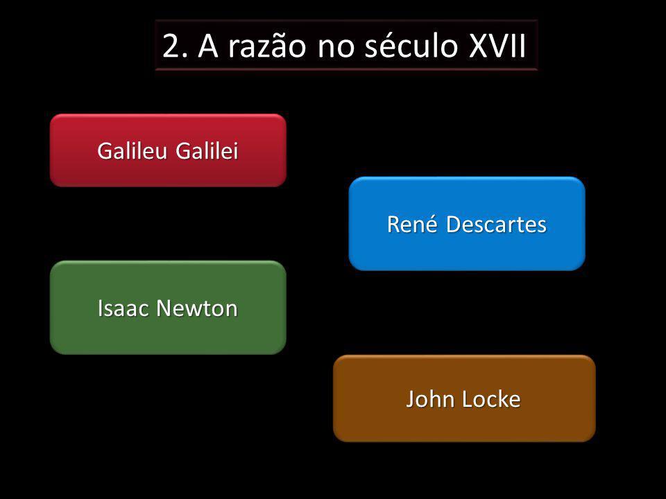 Galileu Galilei René Descartes Isaac Newton John Locke