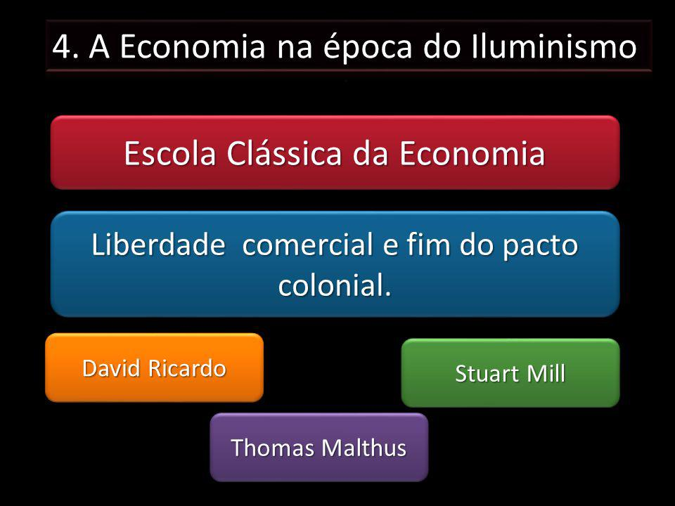 Escola Clássica da Economia Liberdade comercial e fim do pacto colonial. David Ricardo Thomas Malthus Stuart Mill