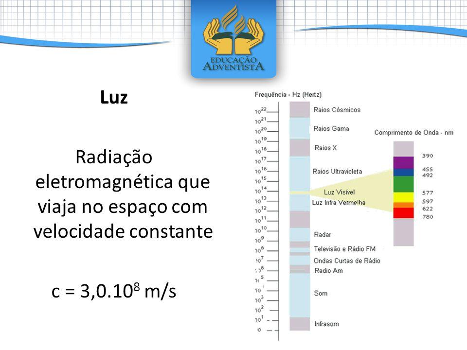 Luz Radiação eletromagnética que viaja no espaço com velocidade constante c = 3,0.10 8 m/s