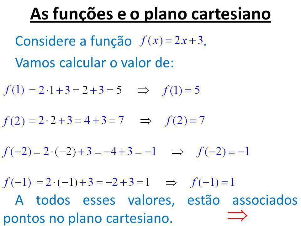 As funções e o plano cartesiano Considere a função. Vamos calcular o valor de: A todos esses valores, estão associados pontos no plano cartesiano.