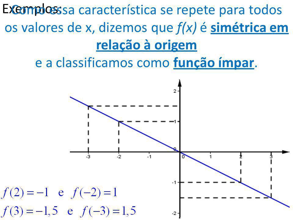 Exemplos: Como essa característica se repete para todos os valores de x, dizemos que f(x) é simétrica em relação à origem e a classificamos como funçã