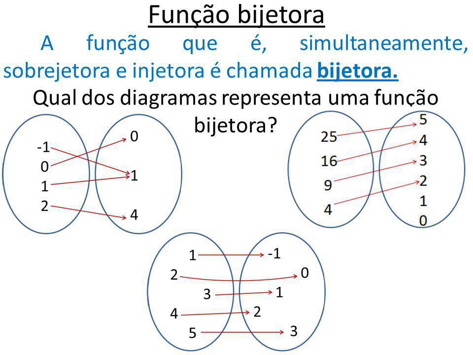 Função bijetora A função que é, simultaneamente, sobrejetora e injetora é chamada bijetora. Qual dos diagramas representa uma função bijetora?