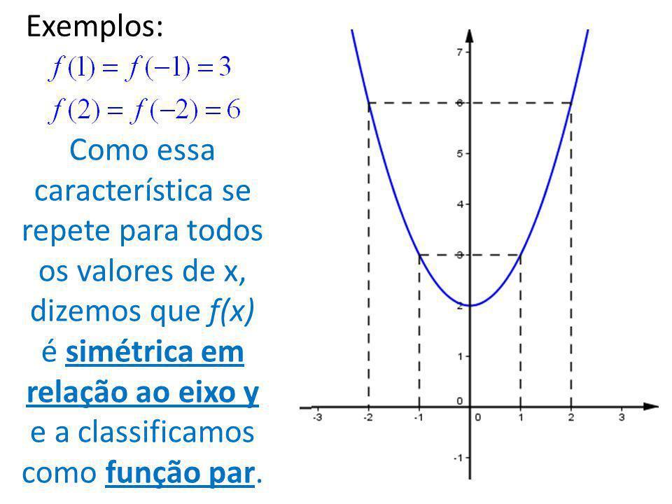 Exemplos: Como essa característica se repete para todos os valores de x, dizemos que f(x) é simétrica em relação ao eixo y e a classificamos como funç