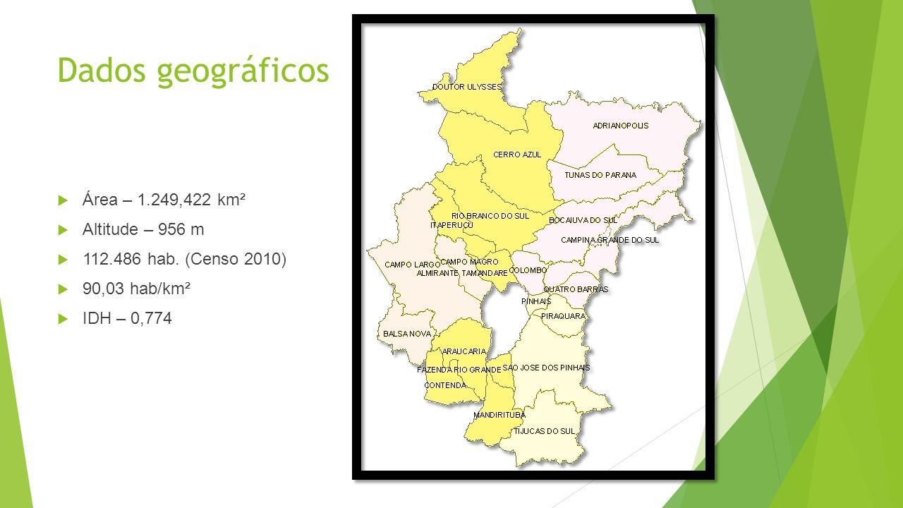 Dados geográficos Área – 1.249,422 km² Altitude – 956 m 112.486 hab. (Censo 2010) 90,03 hab/km² IDH – 0,774