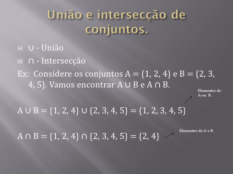 - União - Intersecção Ex: Considere os conjuntos A = {1, 2, 4} e B = {2, 3, 4, 5}. Vamos encontrar A B e A B. A B = {1, 2, 4} {2, 3, 4, 5} = {1, 2, 3,