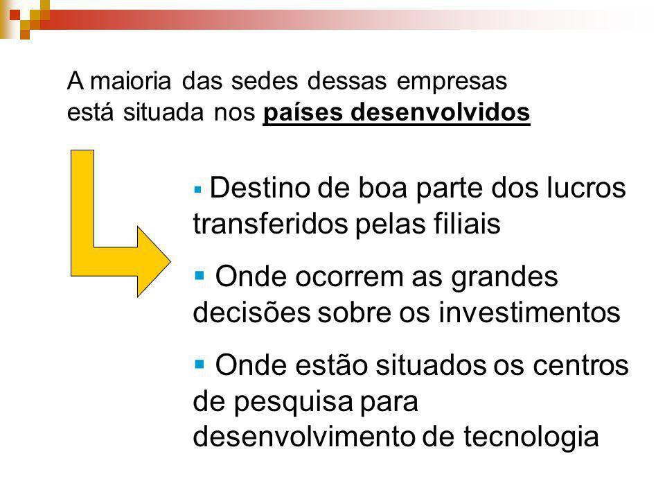 A maioria das sedes dessas empresas está situada nos países desenvolvidos Destino de boa parte dos lucros transferidos pelas filiais Onde ocorrem as g