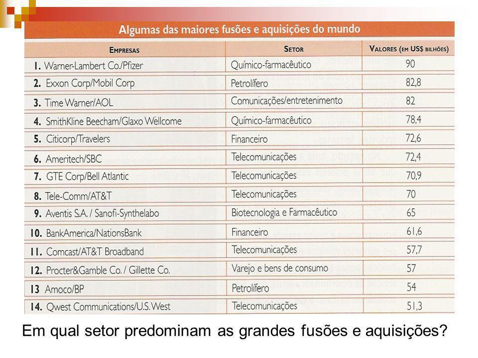 Em qual setor predominam as grandes fusões e aquisições?