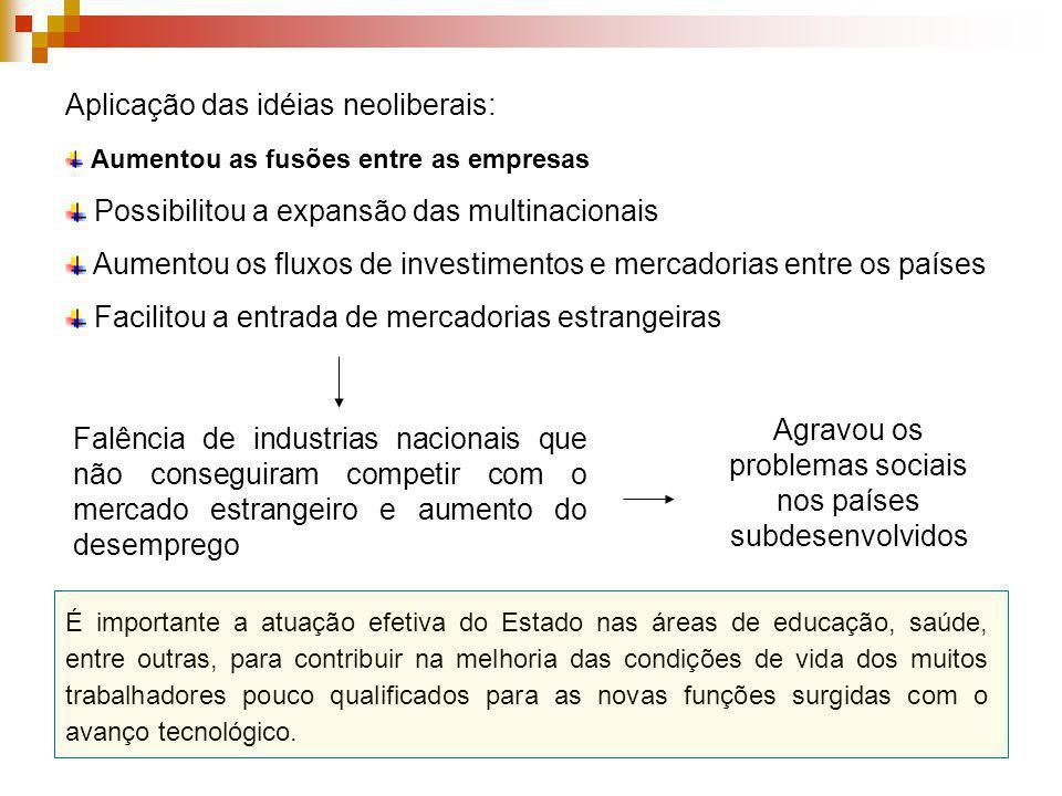 Aplicação das idéias neoliberais: Aumentou as fusões entre as empresas Possibilitou a expansão das multinacionais Aumentou os fluxos de investimentos