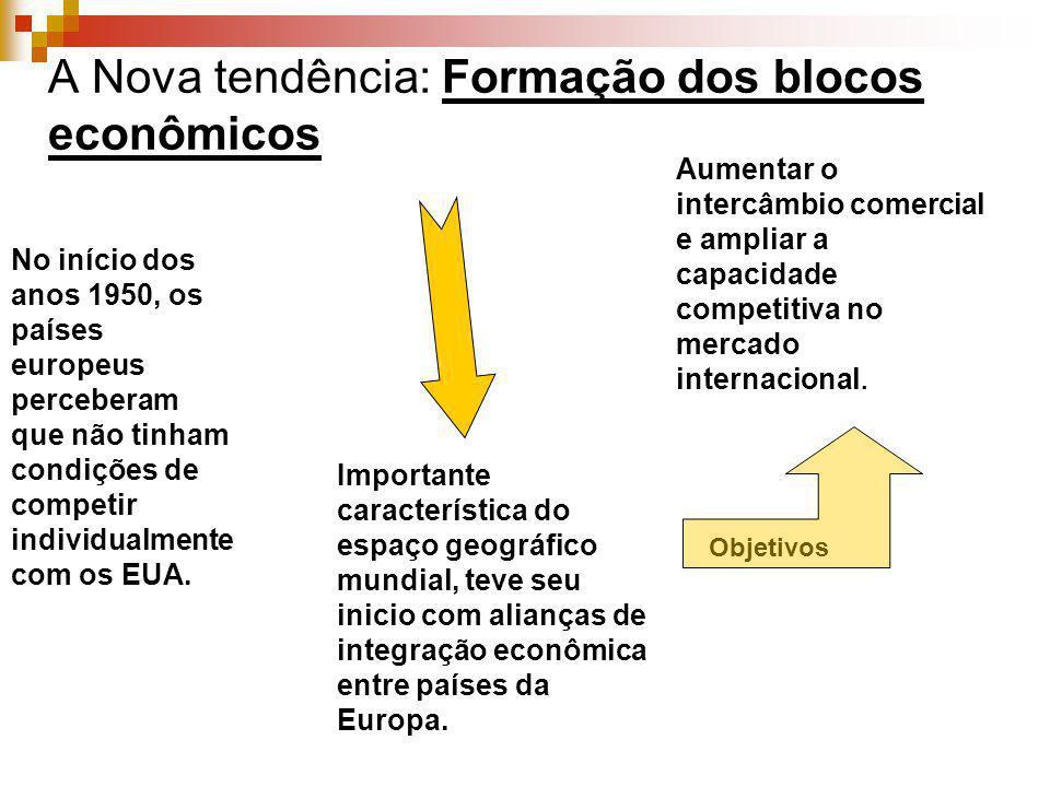 A Nova tendência: Formação dos blocos econômicos Importante característica do espaço geográfico mundial, teve seu inicio com alianças de integração ec