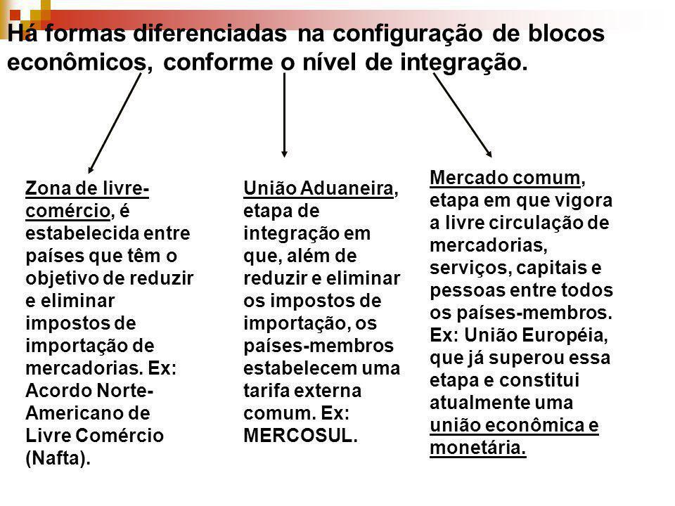 Há formas diferenciadas na configuração de blocos econômicos, conforme o nível de integração. Zona de livre- comércio, é estabelecida entre países que