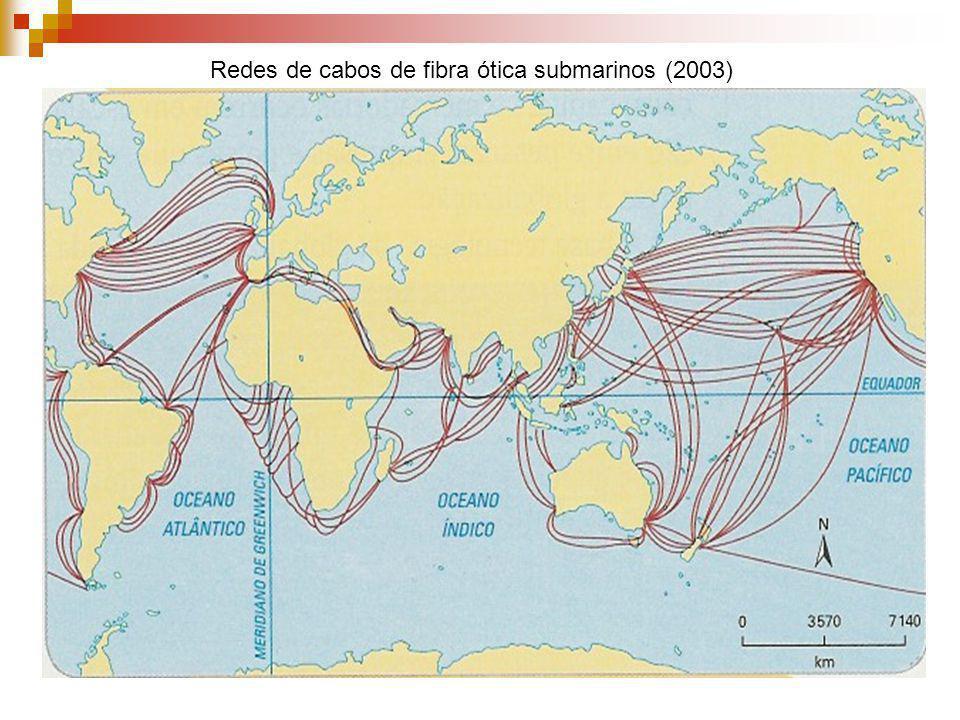 Redes de cabos de fibra ótica submarinos (2003)