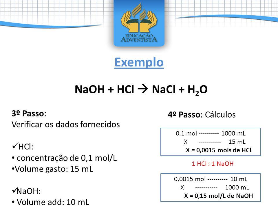 NaOH + HCl NaCl + H 2 O Exemplo 3º Passo: Verificar os dados fornecidos HCl: concentração de 0,1 mol/L Volume gasto: 15 mL NaOH: Volume add: 10 mL 0,1