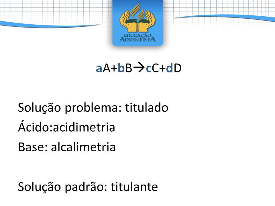 aA+bB cC+dD Solução problema: titulado Ácido:acidimetria Base: alcalimetria Solução padrão: titulante