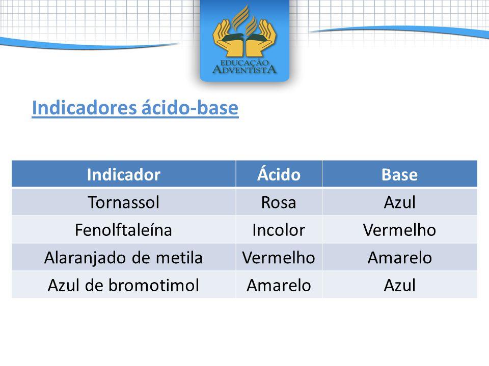 Indicadores ácido-base IndicadorÁcidoBase TornassolRosaAzul FenolftaleínaIncolorVermelho Alaranjado de metilaVermelhoAmarelo Azul de bromotimolAmarelo