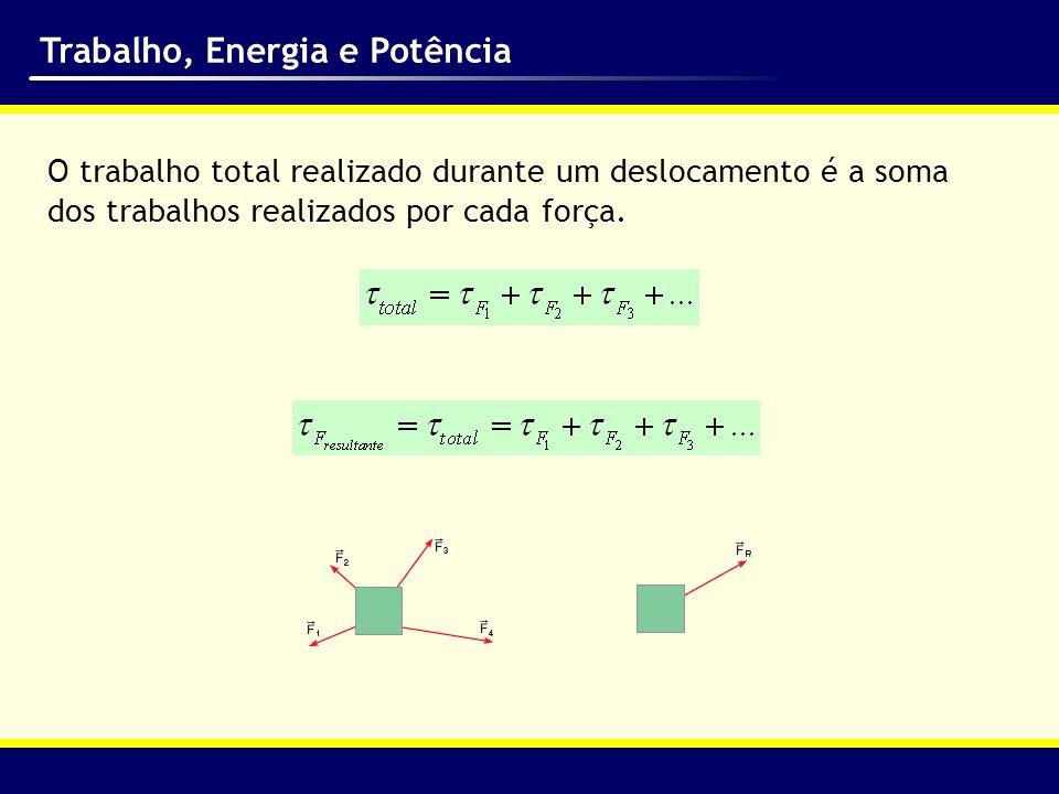 Trabalho, Energia e Potência O módulo do trabalho da força elástica é numericamente igual à área delimitada pelas deformações correspondentes.