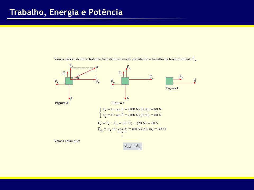 O trabalho realizado por um conjunto de forças entre os pontos A e B na figura, é dado por: