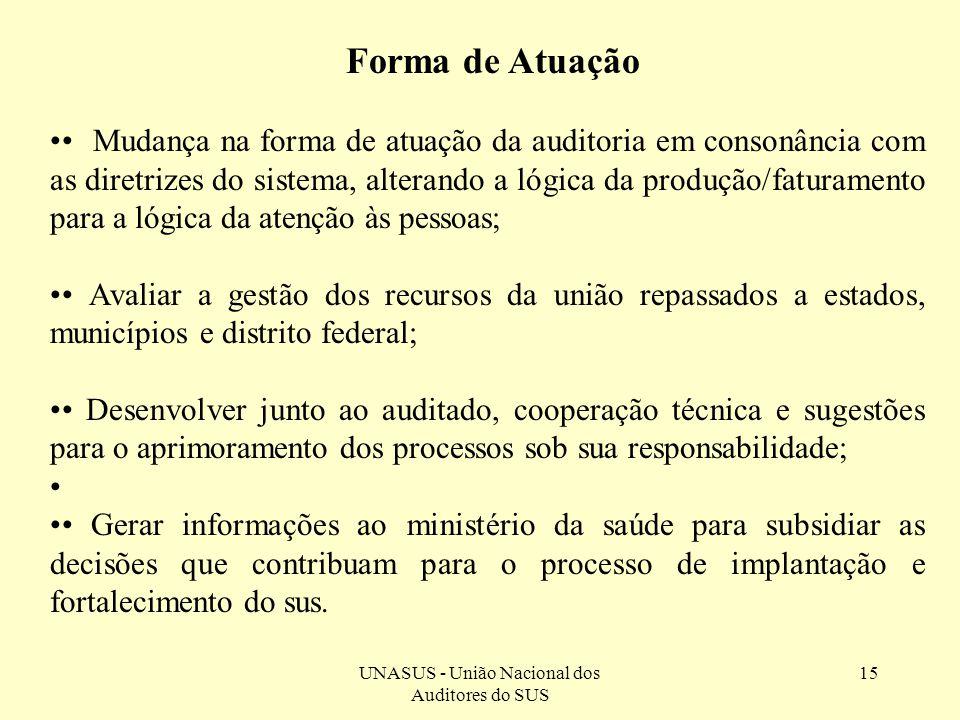 UNASUS - União Nacional dos Auditores do SUS 15 Forma de Atuação Mudança na forma de atuação da auditoria em consonância com as diretrizes do sistema,