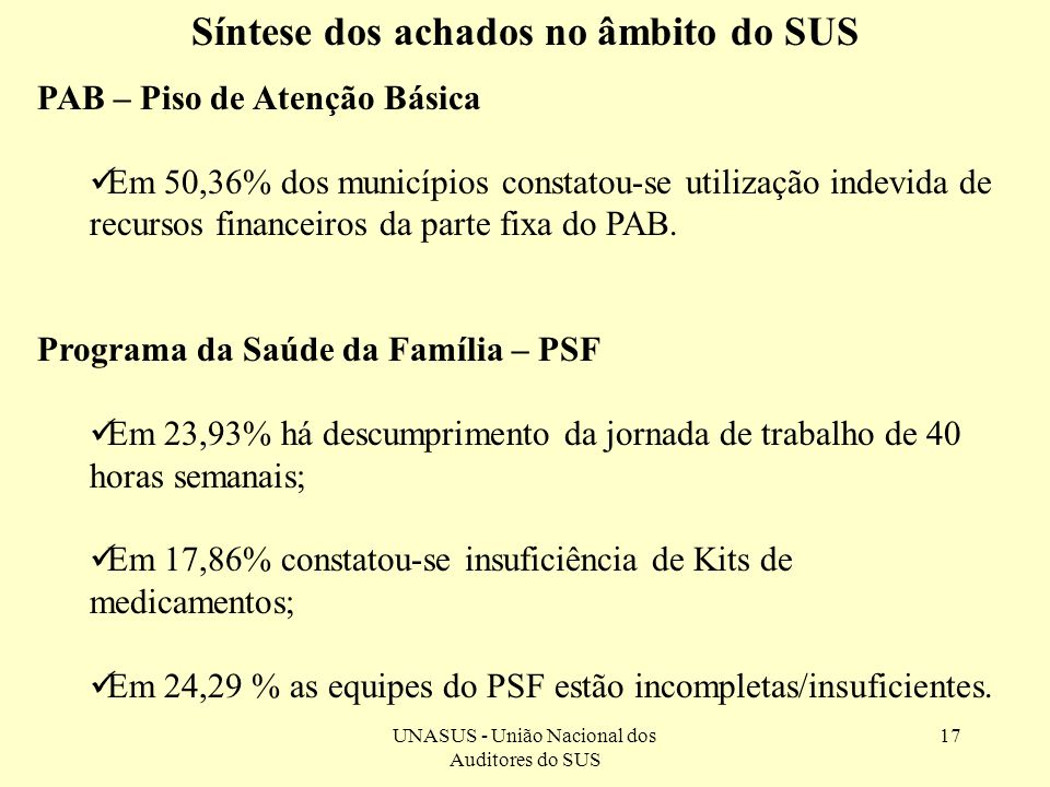 UNASUS - União Nacional dos Auditores do SUS 17 PAB – Piso de Atenção Básica Em 50,36% dos municípios constatou-se utilização indevida de recursos fin