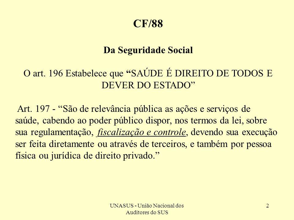 UNASUS - União Nacional dos Auditores do SUS 2 CF/88 Da Seguridade Social O art. 196 Estabelece que SAÚDE É DIREITO DE TODOS E DEVER DO ESTADO Art. 19