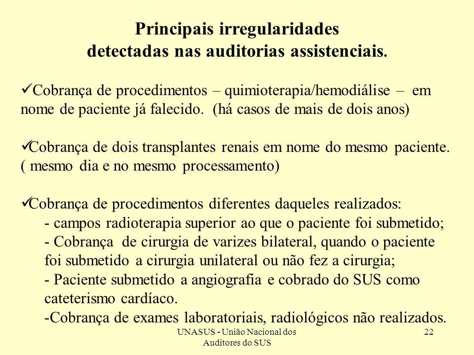 UNASUS - União Nacional dos Auditores do SUS 22 Principais irregularidades detectadas nas auditorias assistenciais. Cobrança de procedimentos – quimio