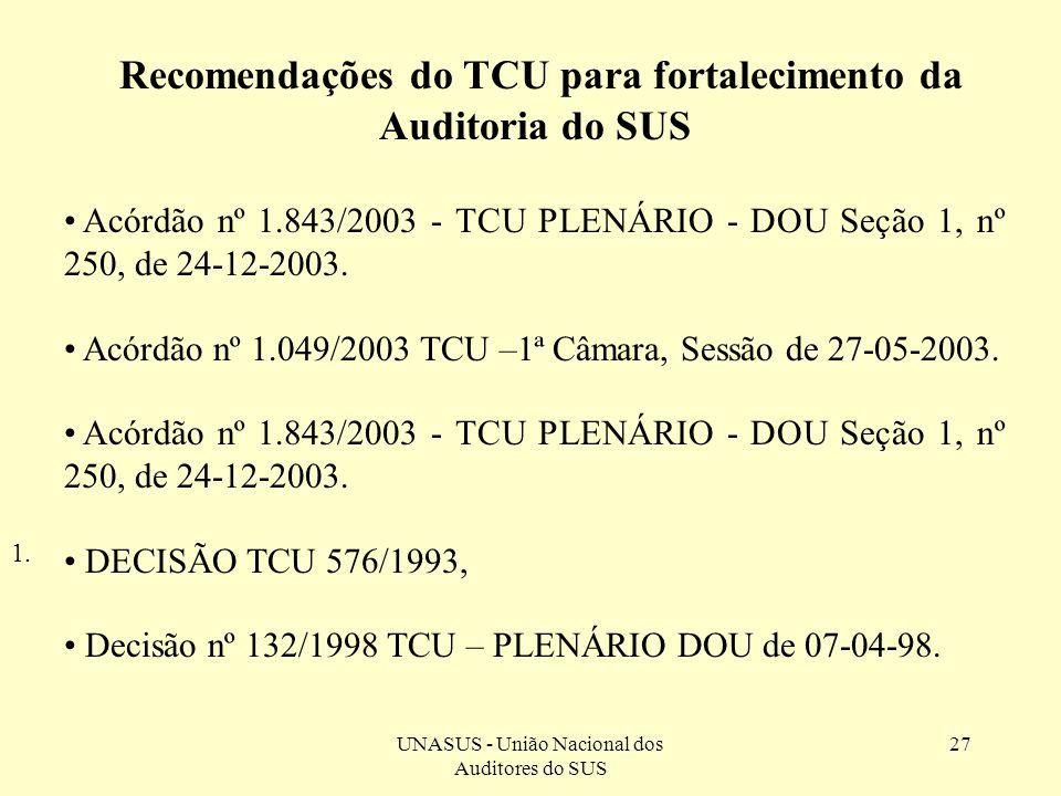 UNASUS - União Nacional dos Auditores do SUS 27 Recomendações do TCU para fortalecimento da Auditoria do SUS Acórdão nº 1.843/2003 - TCU PLENÁRIO - DO