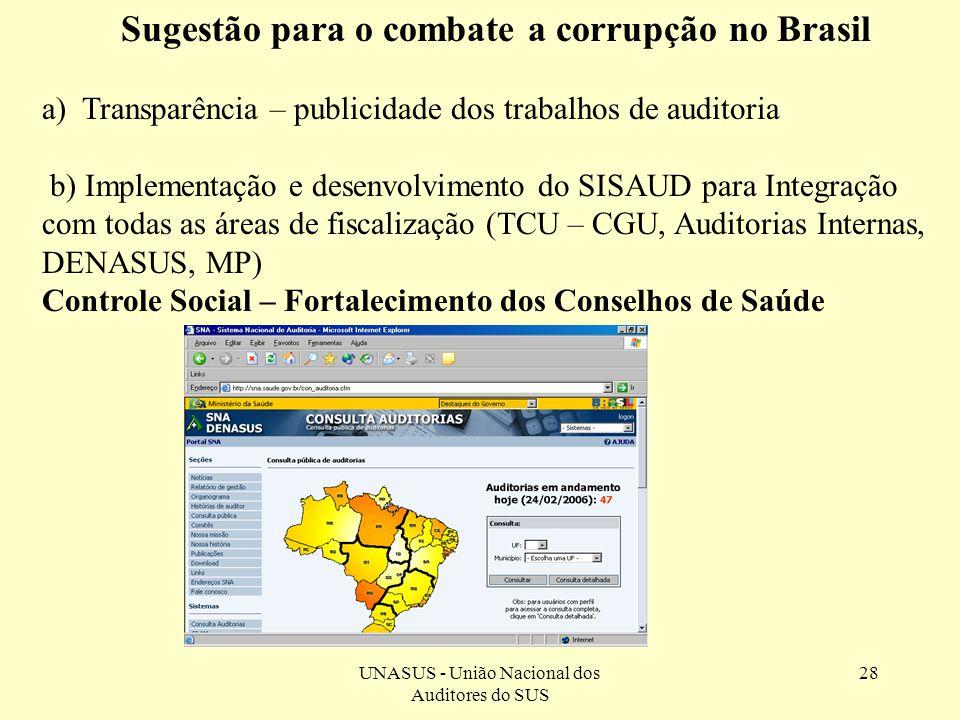 UNASUS - União Nacional dos Auditores do SUS 28 Sugestão para o combate a corrupção no Brasil a) Transparência – publicidade dos trabalhos de auditori