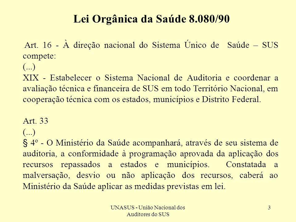 UNASUS - União Nacional dos Auditores do SUS 3 Lei Orgânica da Saúde 8.080/90 Art. 16 - À direção nacional do Sistema Único de Saúde – SUS compete: (.