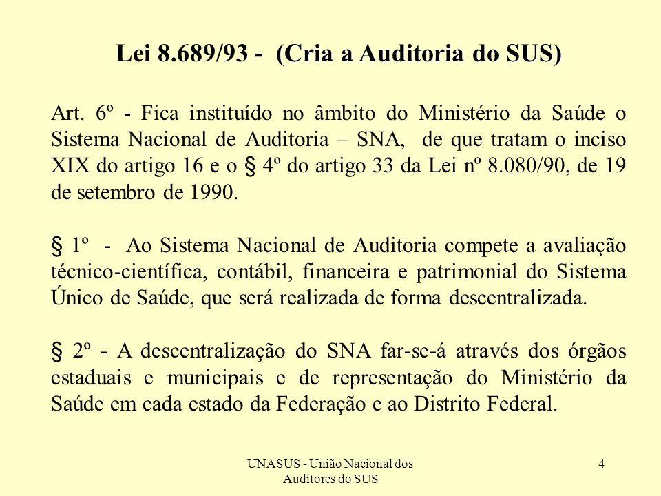 UNASUS - União Nacional dos Auditores do SUS 4 (Cria a Auditoria do SUS) Lei 8.689/93 - (Cria a Auditoria do SUS) Art. 6º - Fica instituído no âmbito