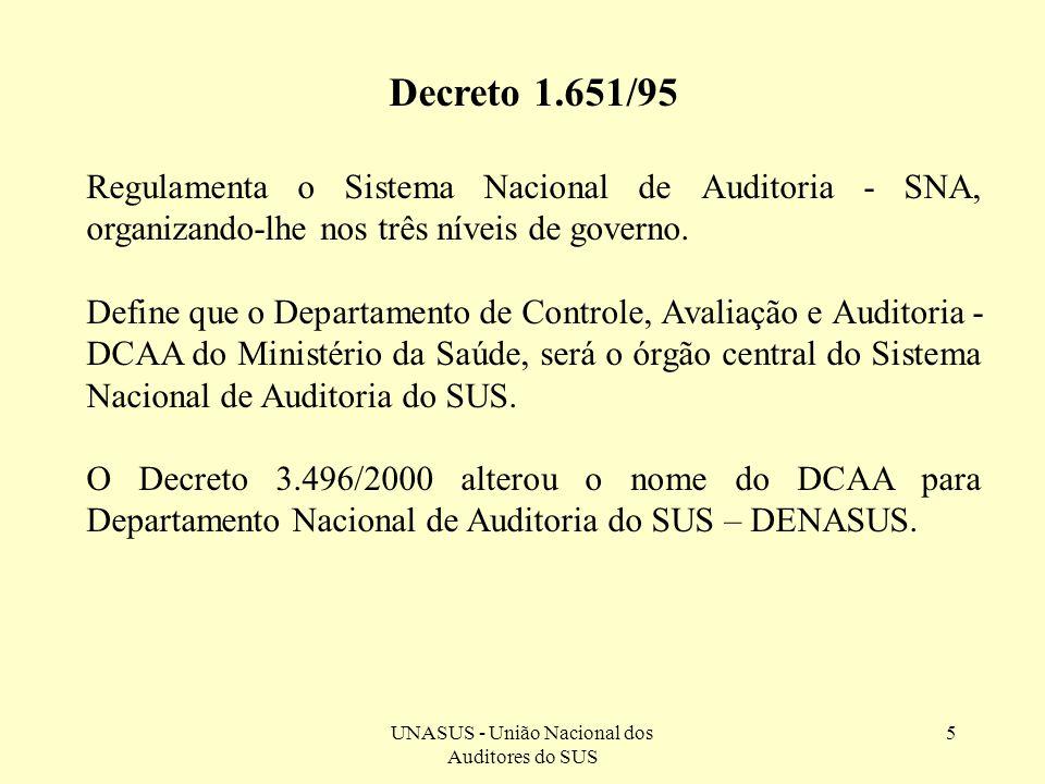 UNASUS - União Nacional dos Auditores do SUS 5 Decreto 1.651/95 Regulamenta o Sistema Nacional de Auditoria - SNA, organizando-lhe nos três níveis de
